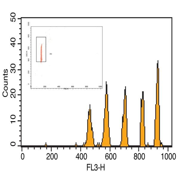 polysciences/BLI238ABLI238A-1QuantumPlex Carboxyl 5.5µm/5x10 ml/BLI238C-10