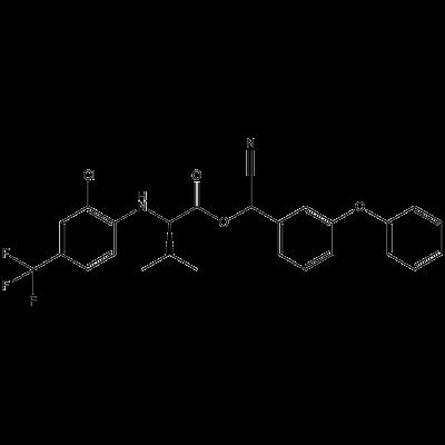 AccuStandard/Tau-Fluvalinate/P-356N/10 mg
