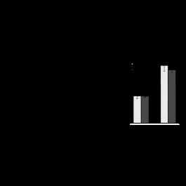 Adipogen/Iron Colorimetric Assay Kit (Nitroso-PSAP Method)/JAI-CFE-010/100 tests