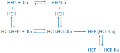 Haematologic Technologies/Human Heparin Cofactor II/HCII-0190/100µg