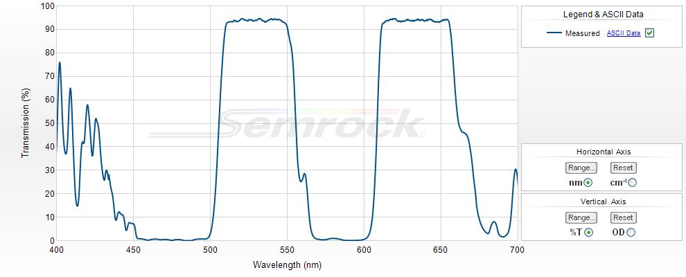 Semrock/355 nm laser BrightLine single-edge laser-flat dichroic beamsplitter/Di01-R355-25x36/25.2 mm x 35.6 mm x 1.1 mm(unmou