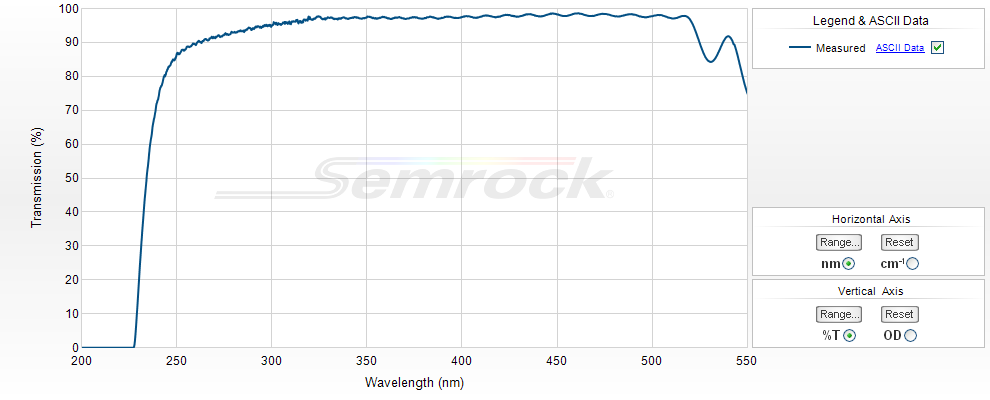 Semrock/224 nm RazorEdge ultrasteep long-pass edge filter/LP02-224R-25/25 mm x 3.5 mm