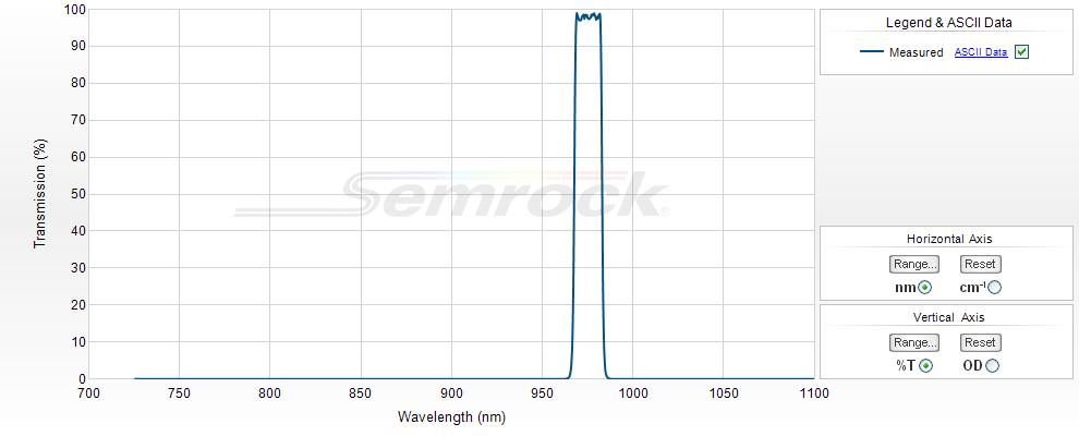 Semrock/671 nm MaxLine laser clean-up filter/LL01-671-25/25 mm x 3.5 mm