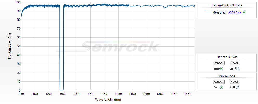 Semrock/642 nm StopLine single-notch filter/NF03-642E-25/25 mm x 3.5 mm
