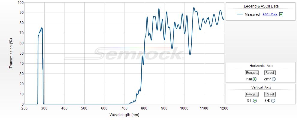 Semrock/280/20 nm BrightLine single-band bandpass filter/FF01-280/20-21.8-D/21.8 mm x 2.0 mm(unmounted)