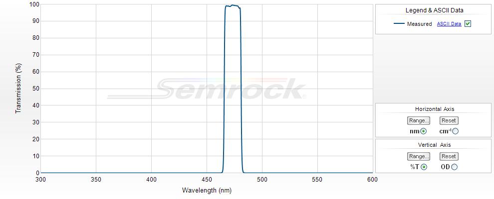 Semrock/379 nm edge BrightLine single-edge dichroic beamsplitter/FF379-Di01-25x36/25.2 mm x 35.6 mm x 1.1 mm(unmounted)