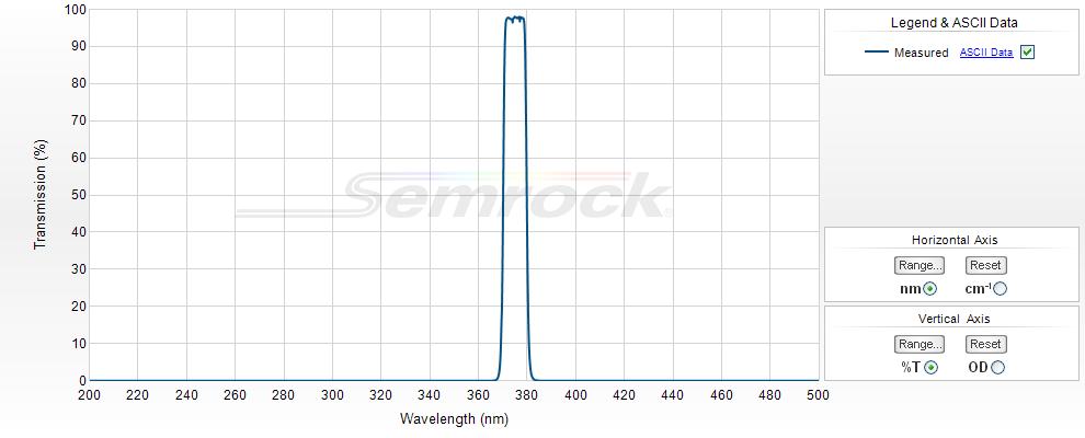 Semrock/375/6 nm MaxDiode™ laser clean-up filter/LD01-375/6-25/25 mm x 3.5 mm