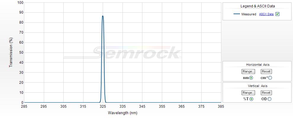 Semrock/780 nm MaxLine laser clean-up filter/LL01-780-25/25 mm x 3.5 mm