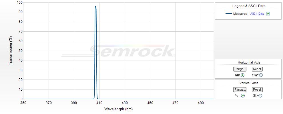 Semrock/561 nm StopLine single-notch filter/NF03-561E-25/25 mm x 3.5 mm