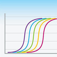 Clontech/Probe qPCR Mix, with UNG/200 Rxns/RR392A
